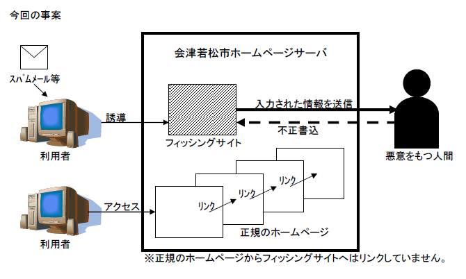 Aizuwakamatsu071127