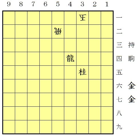Wakasimasaku