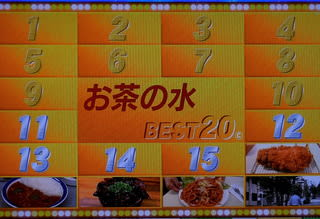 御茶ノ水ランキングBEST20