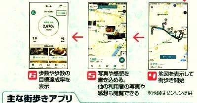 街歩きアプリの使用法4~6