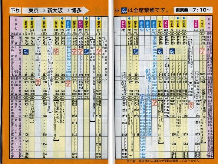携帯できる、新幹線時刻表 - しょく日記。