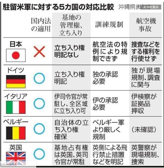 治外法権 日本