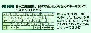 キーボード ローマ字 打 て ない