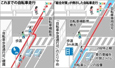 自転車は車道左端 - じてんしゃのおはなし+など