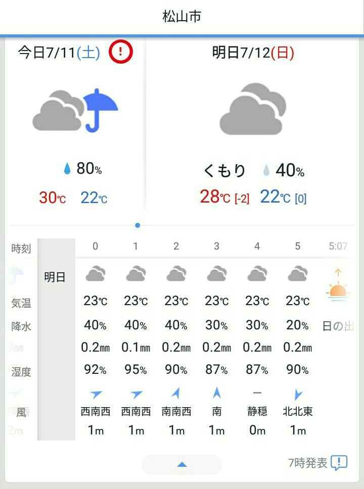 明日 の 天気 松山