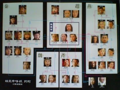 始皇帝暗殺 荊軻」DVD-BOX1が到...