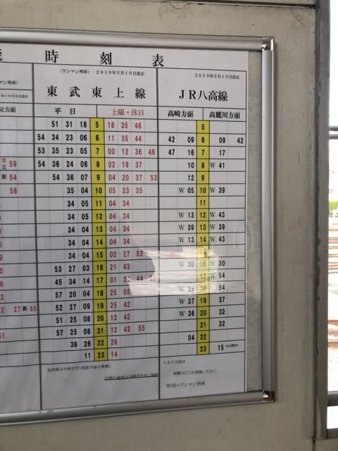 八 高 線 時刻 表