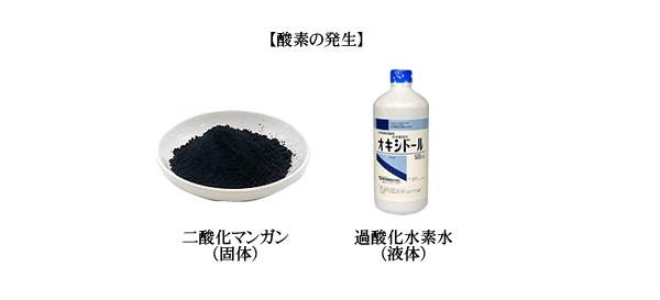 水素 過 マンガン 酸化 水 酸化