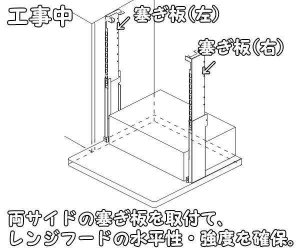塞ぎ板の設置イメージ