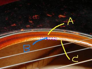 AとCでBを挟み接着して板になっている