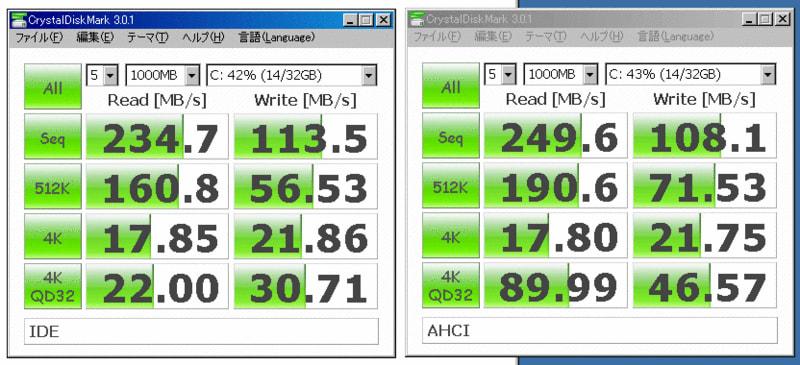 AMD A75 AHCI DESCARGAR DRIVER