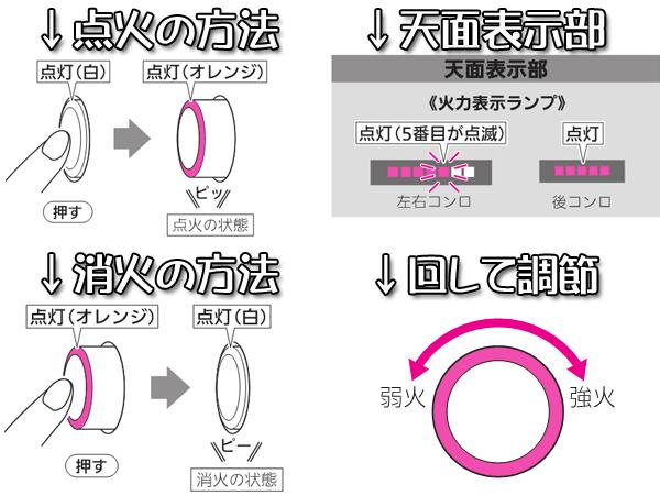 プログレ_点火・消火方法