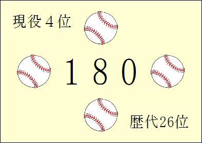 メジャー通算180個の記録 by はりの助