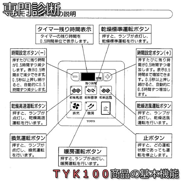 三乾王TYK100リモコン説明
