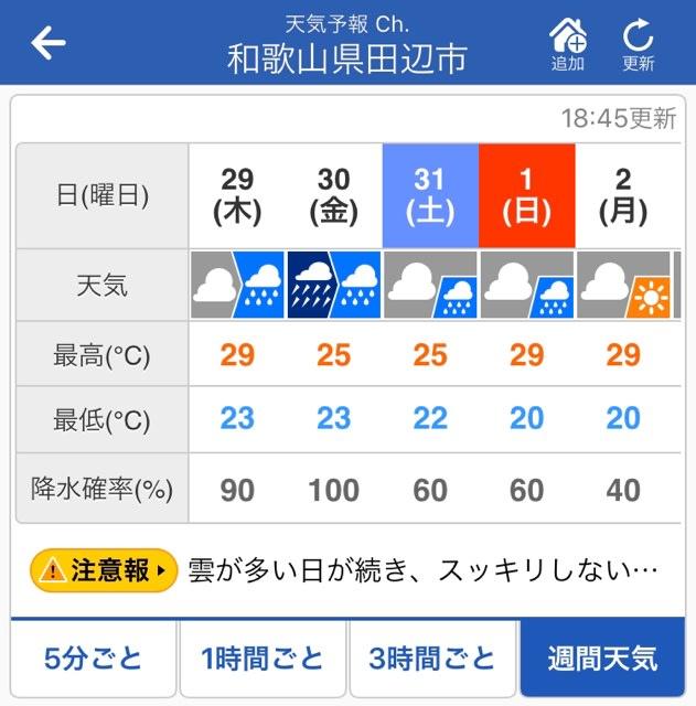 川崎 天気 予報
