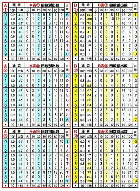 ナンバーズ光Ver.8 - So-net