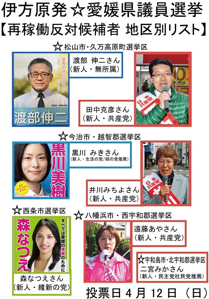 議員 今治 選挙 市議会 今治市議会議員選挙2021の結果速報、立候補者一覧(2月7日、愛媛県)
