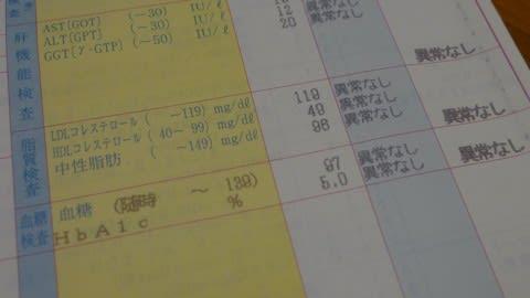 2010年2月2日の健康診断成績表