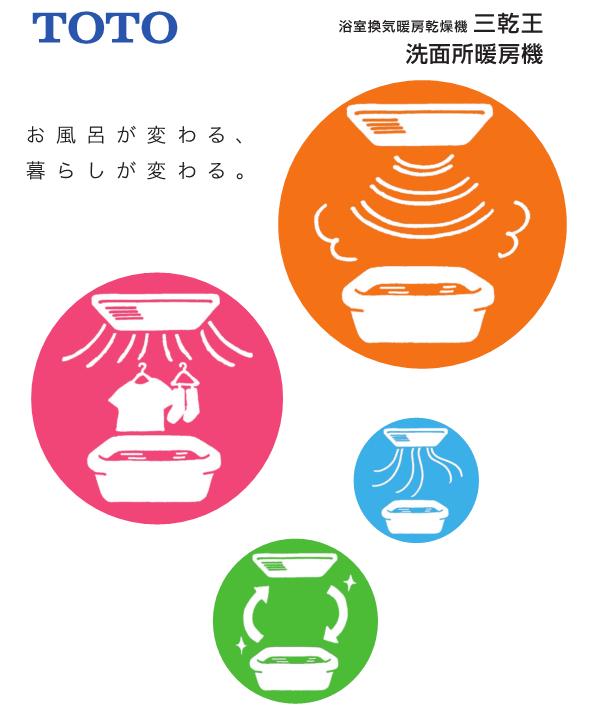 三乾王カタログ表紙