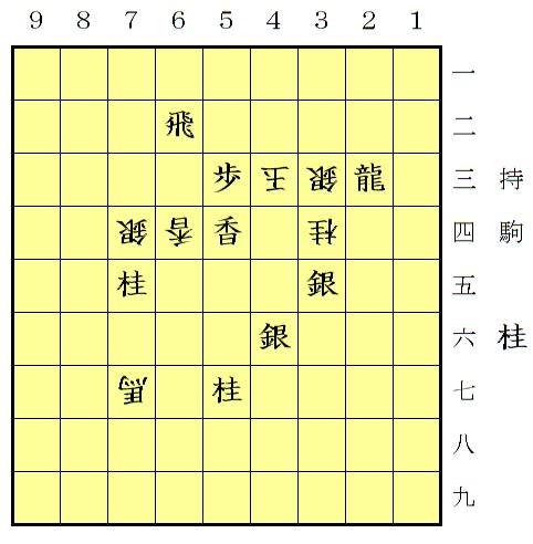 Hasimotosaku