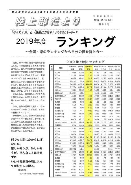 陸上 全国 2019 中学 ランキング