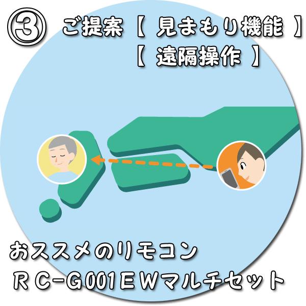 3.ガス給湯器リモコンのみまもり機能・遠隔操作
