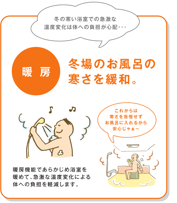 三乾王カタログ_暖房