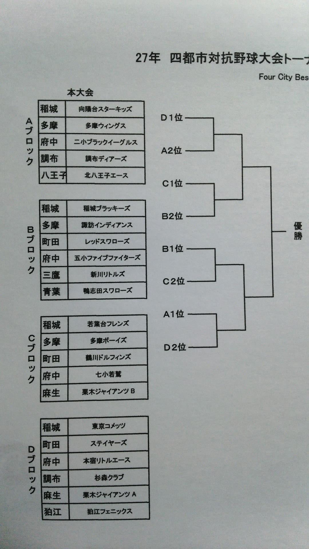 【6年生チーム】 四都市対抗野球大会トーナメント …