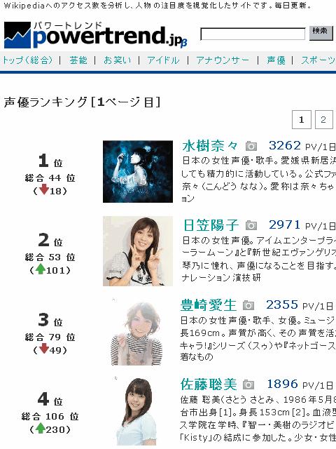 声優 2b NieR:Automataで2Bの声優を務める石川由依さんが2Bファッションを着こなすインタビュー公開!  