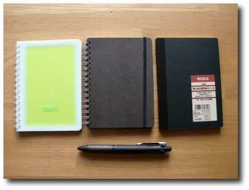 無印良品の開きやすいノートは本当に開きやすかった。今回はドット方眼