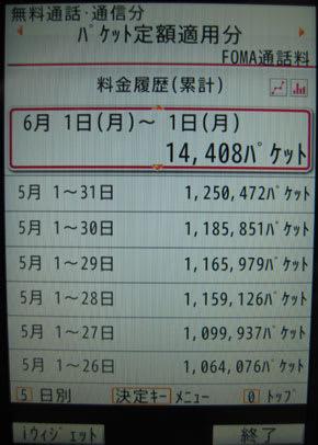 料金履歴(累計)