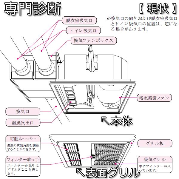 浴室暖房乾燥機FD2808姿図