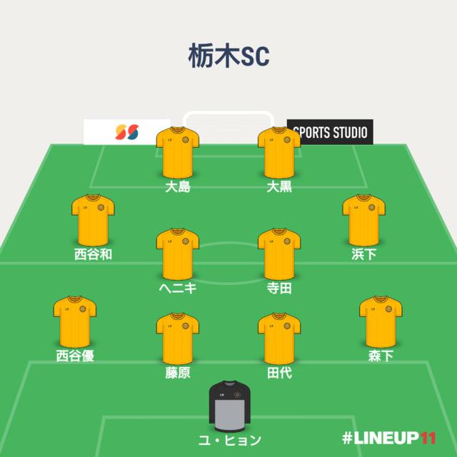 栃木SC戦見どころ紹介 - ヴァンフォーレ甲府熱血サポーターへの ...