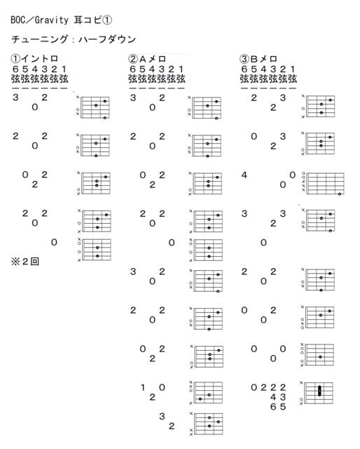 紅 蓮華 コード