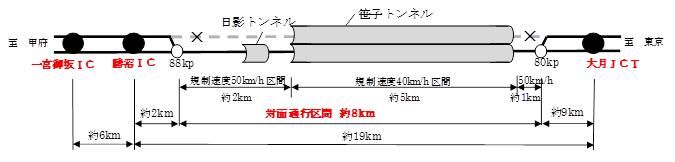 Sasago_20121229b
