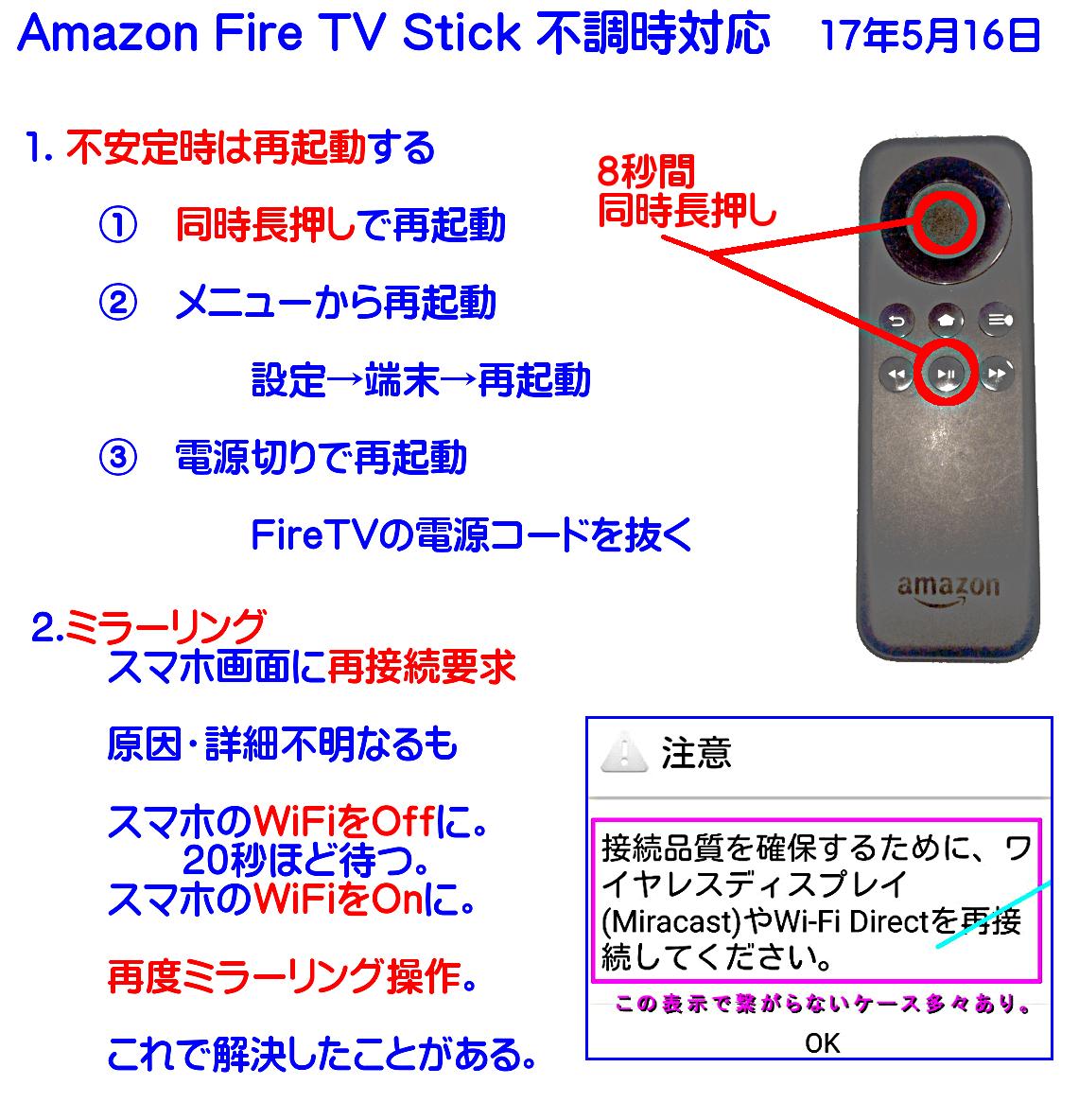 Stick fire ミラーリング tv