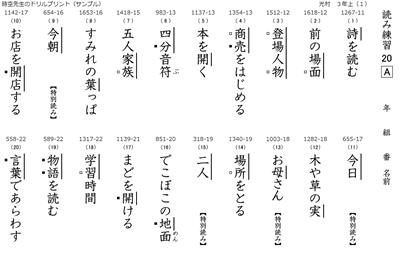 テスト 読み 漢字