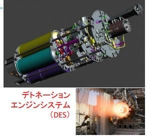 宇宙航空研究開発機構,JAXA,デトネーションエンジンシステム,DES,パルスデトネーション,深宇宙探査機,新型ロケットエンジン,,