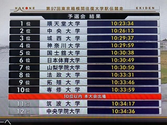 駅伝 2020 箱根 予選 会