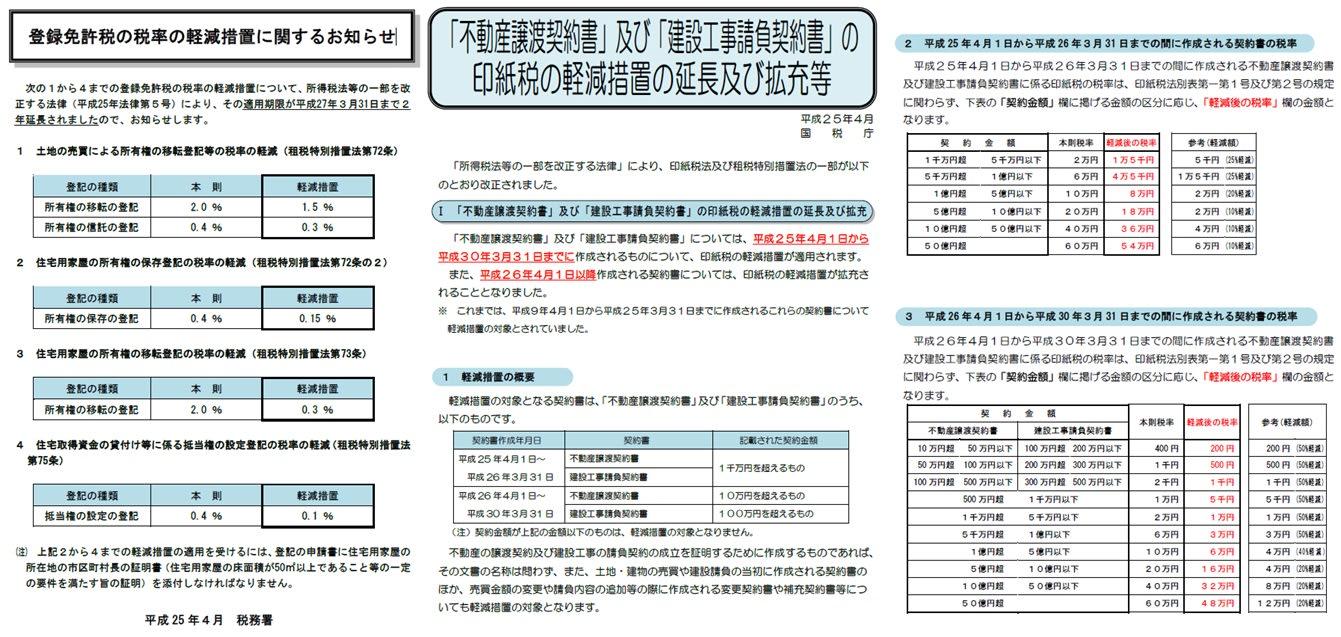 登録免許税の税率、領収書等の印...