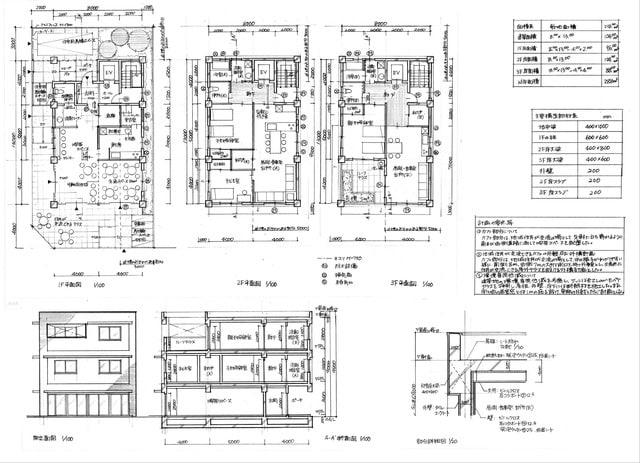 H30年度 2級建築士設計製図試験が9月9日日曜日に終了いたしました。