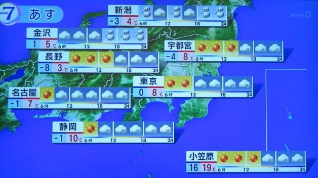 明日 の あきる野 市 の 天気 【一番当たる】東京都昭島市の最新天気(1時間・今日明日・週間)