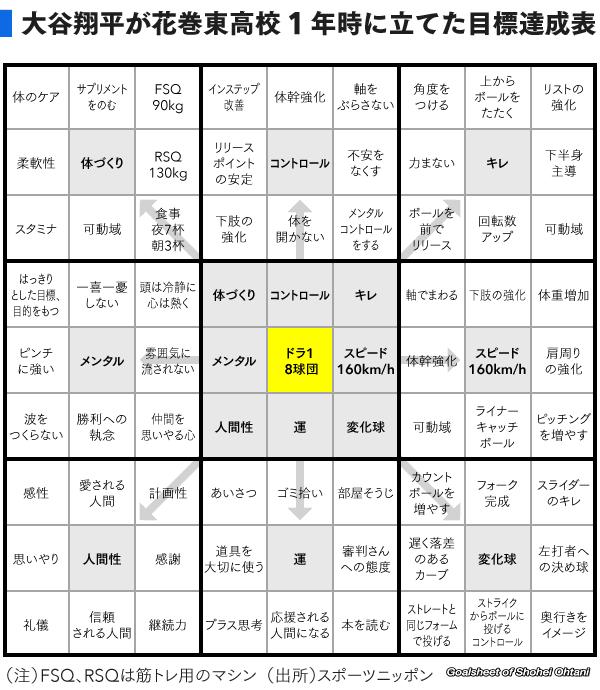 2016年10月のブログ記事一覧-雑...