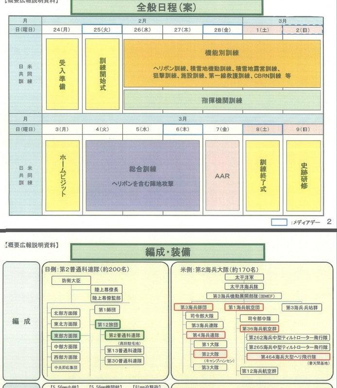 日米共同訓練の広報