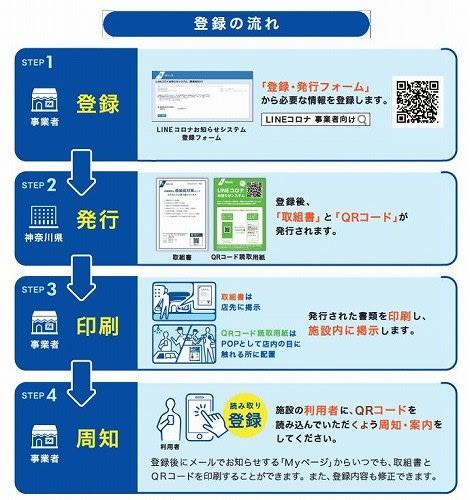 コロナ システム あんしん お知らせ とくしまコロナお知らせシステムをご活用ください|徳島県ホームページ