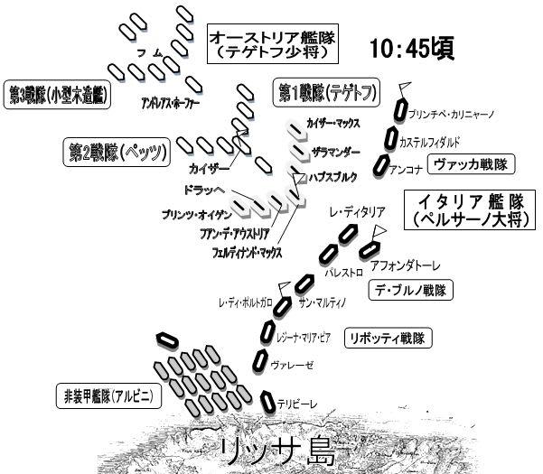 リッサ海戦戦闘図 - RE;BIRTH~...
