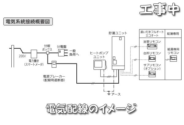 エコキュート電気配線のイメージ