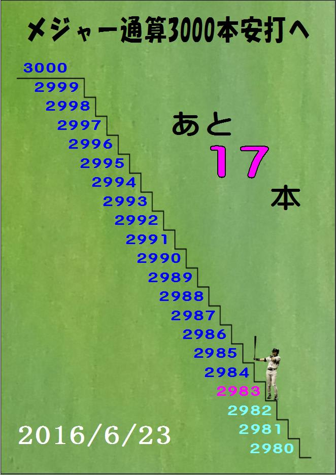 by はりの助