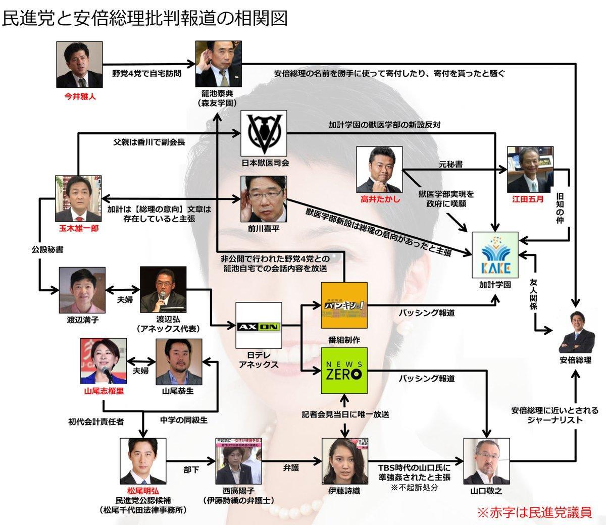 平成27年の暴力団情勢 -
