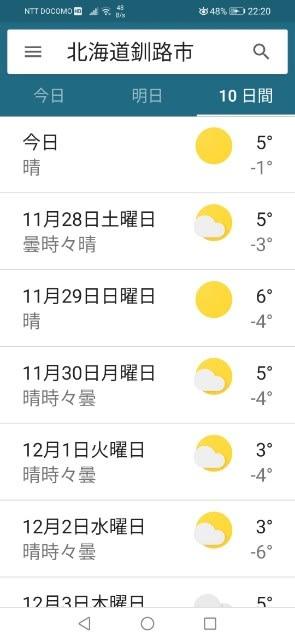 天気 10 日間 中津 市